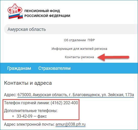Контакты ПФ РФ