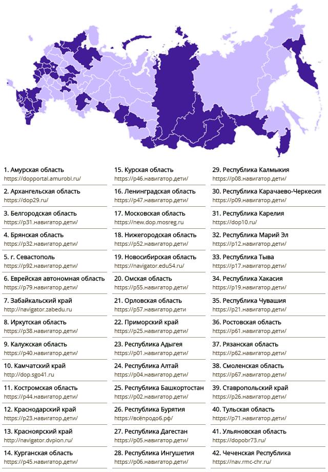 Портал навигатор.дети - список регионов