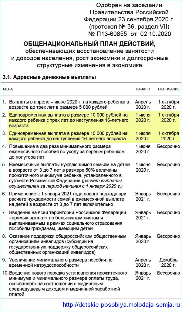 Новые выплаты в связи с коронавирусом в 2020-2021 годах