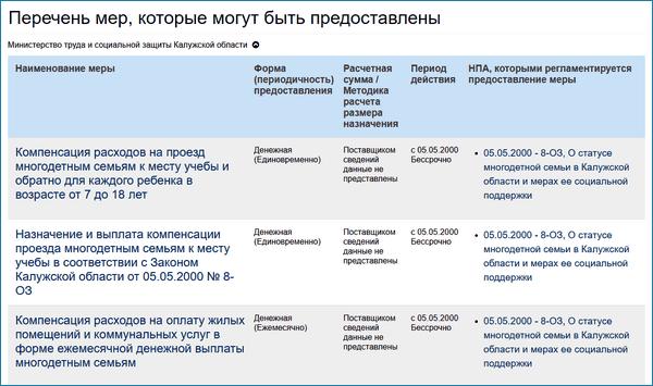Положенные меры поддержки в социальном калькуляторе ЕГИССО